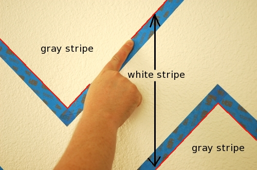 How to Paint Perfect Stripes on Textured Walls - Makely